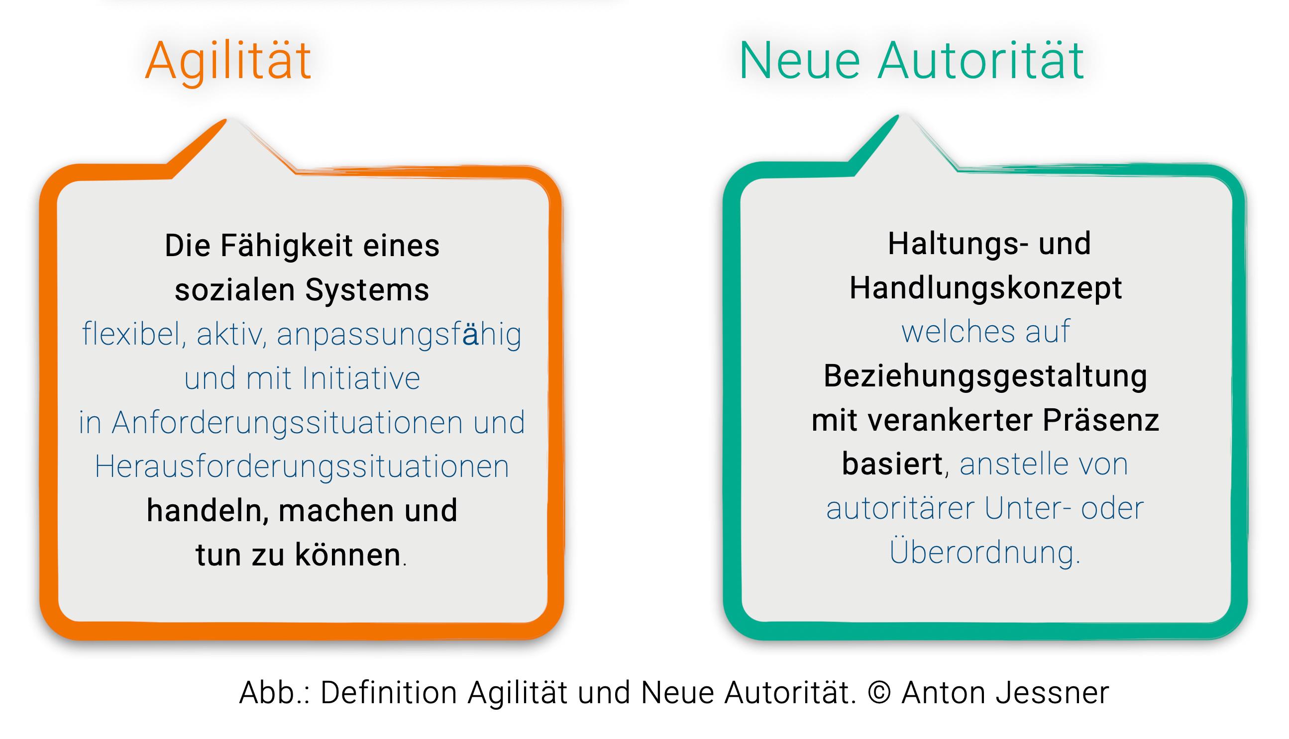 Abb.: Definition Agilität und Neue Autorität - © Anton Jessner